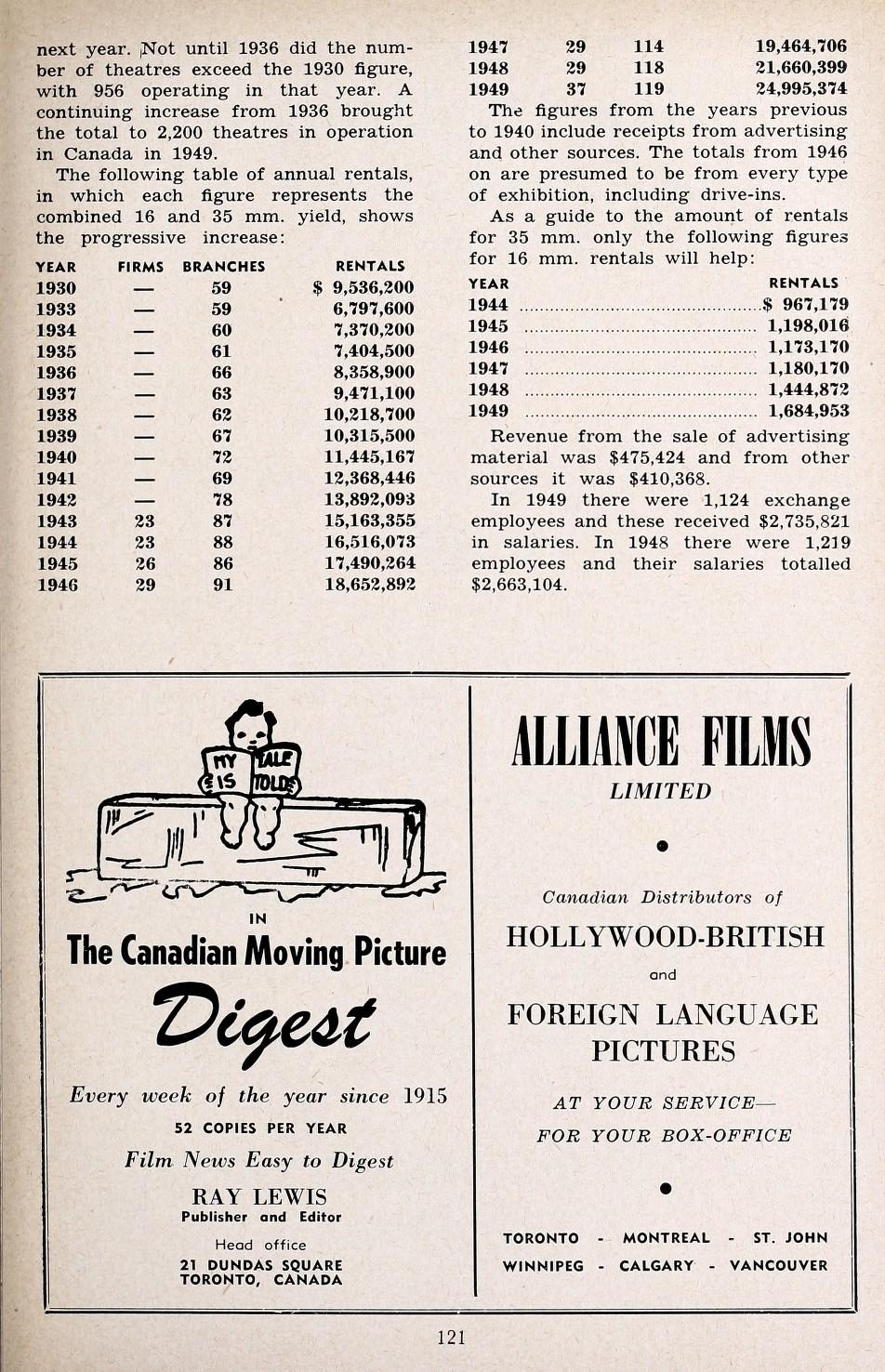 1951yearbookcana00film_jp2.zip&file=1951yearbookcana00film_jp2%2f1951yearbookcana00film_0123